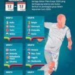 Euro 2020 to 2021 Tidak Peduli dengan Negara di Eropa yang Mengikuti Turnamen Sepak Bola Ini